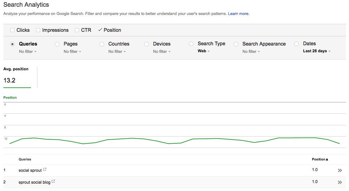 ابزار تخمینی از میزان مشاهداتی که از سایت شما صورت گرفته است