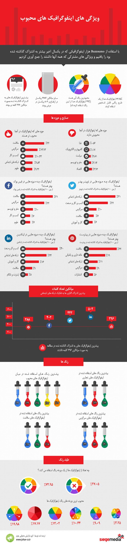 اینفوگرافیک شبکه های اجتماعی